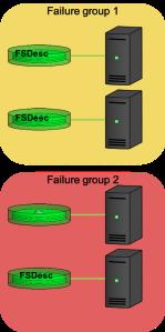 FSDesc-2fg